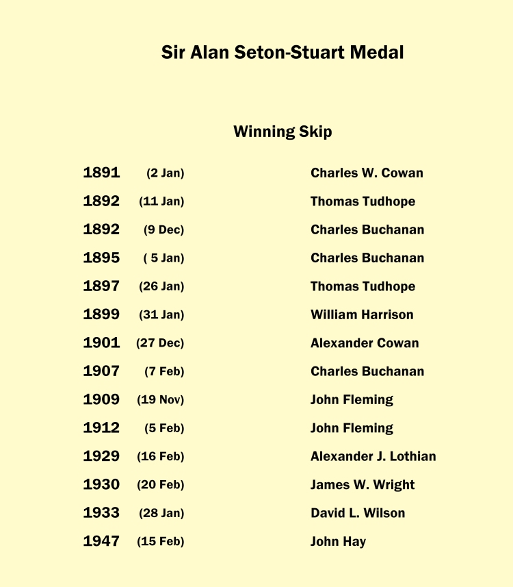Sir Alan Seton medal winners_001
